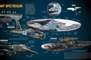 Star Trek, Star Trek: Enterprise