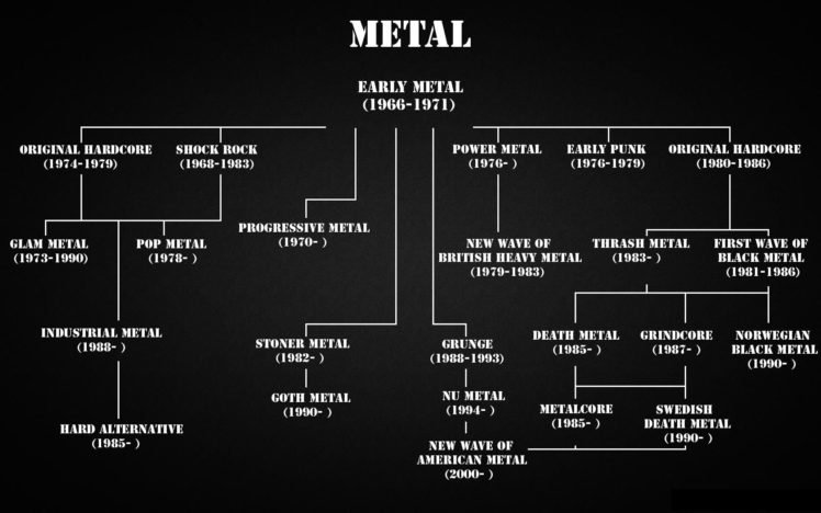Metal Metal Music Hd Wallpapers Desktop And Mobile Images Photos