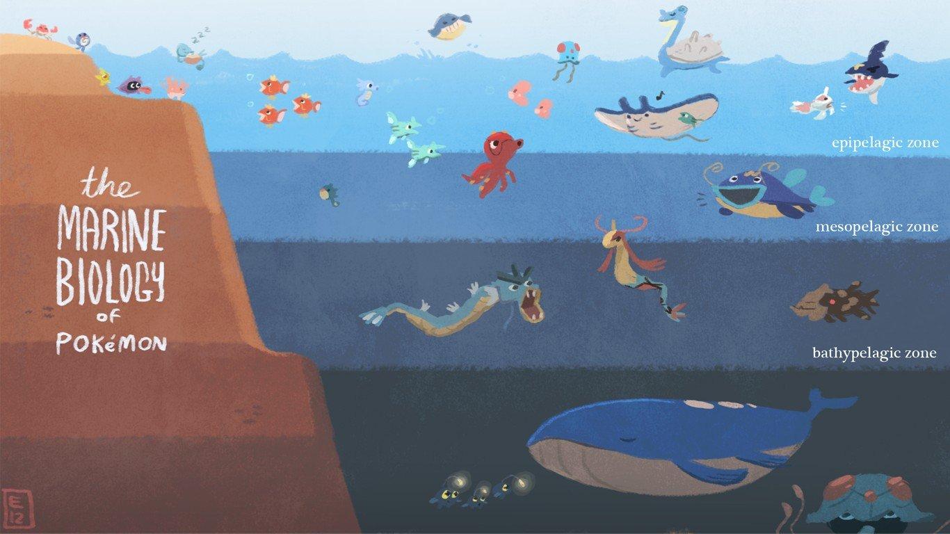Pokémon, Lapras Wallpaper