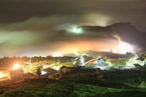 Taiwan, Horizon