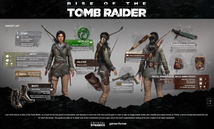 Lara Croft, Tomb Raider, Video games, Digital art HD Wallpaper Desktop Background