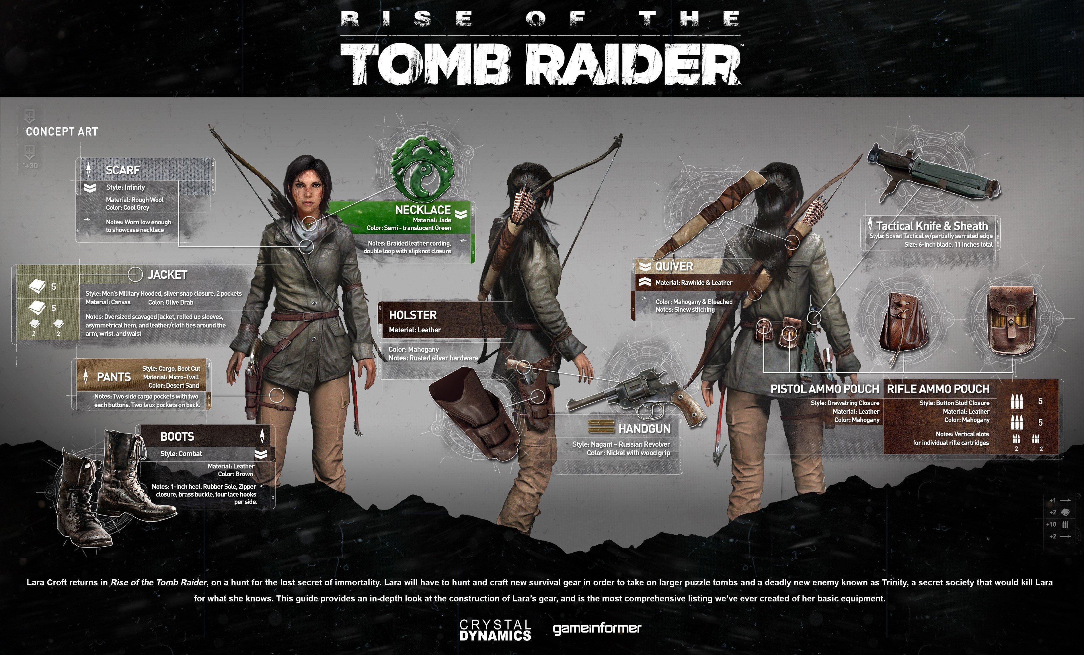 Lara Croft, Tomb Raider, Video games, Digital art Wallpaper