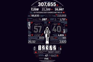 infographics, Death, Skull
