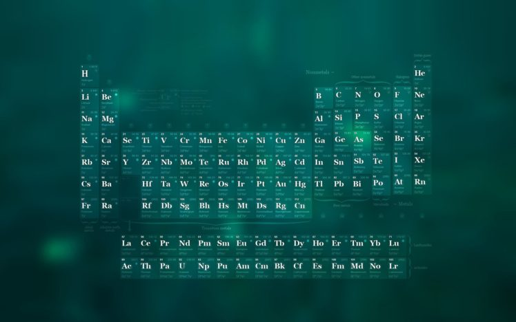 Periodic Table Science Hd Wallpapers Desktop And Mobile