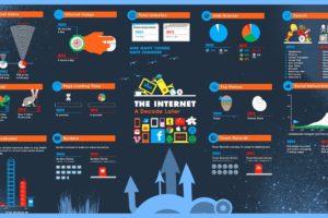 internet, Infographics, Diagrams