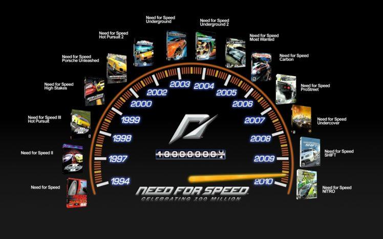 Need for Speed HD Wallpaper Desktop Background