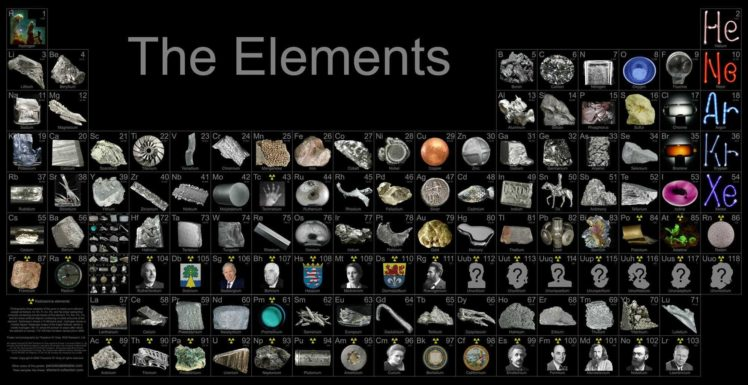 Periodic Table Hd Wallpapers Desktop And Mobile Images Photos